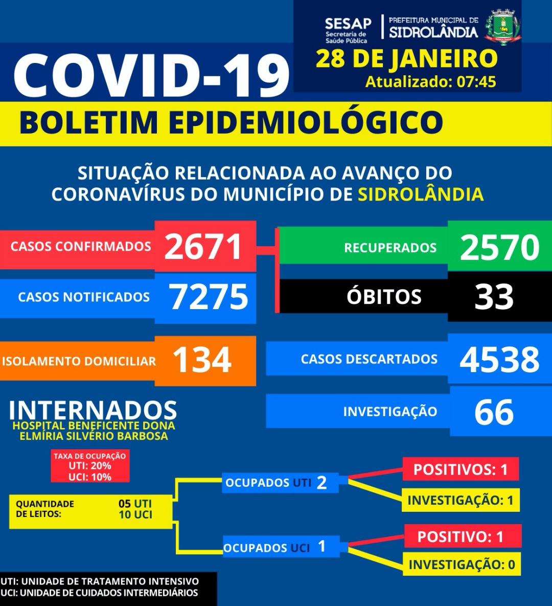 Sidrolândia registra a 34ª morte por coronavírus