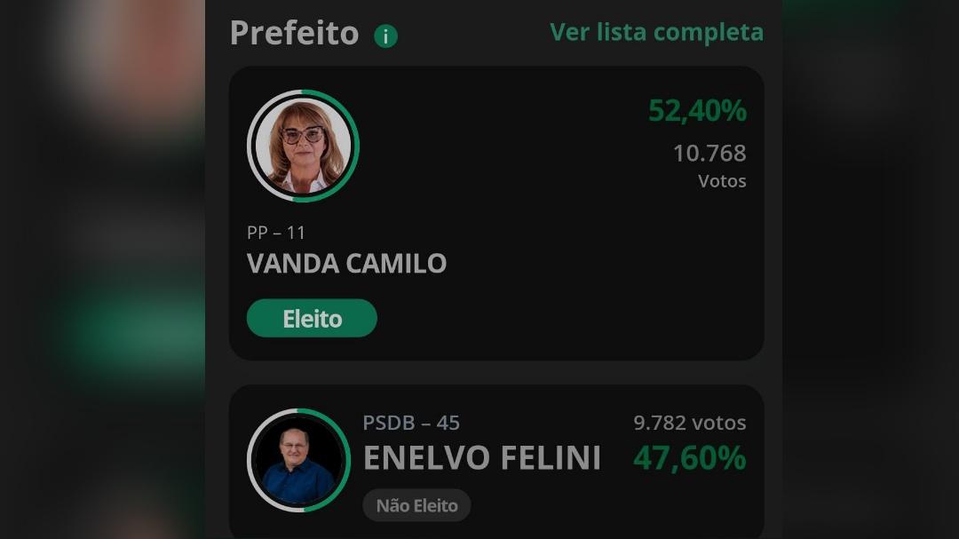 Com 52,40% dos votos, Sidrolândia elege Vanda Camilo, a primeira mulher que vai administrar a cidade